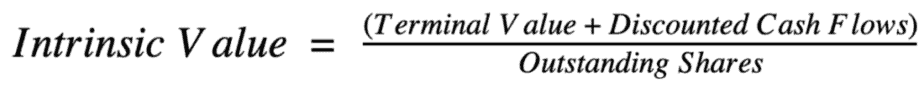 Intrinsic Value Equation